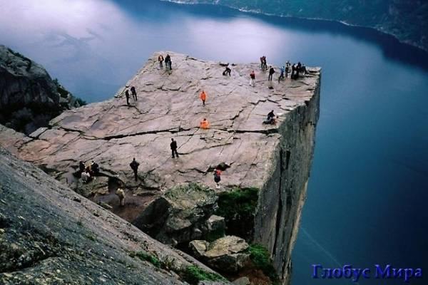 Норвегия и ее достопримечательности