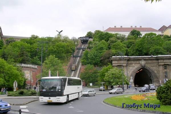 Площадь Адама Кларка и фуникулер в Будапеште